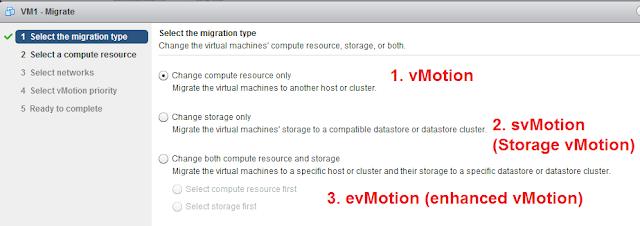 VMWare: vMotion, svMotion, evMotion