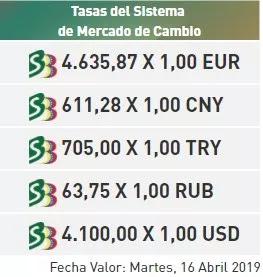 Dicom se vuelve a devaluar mientras incrementa el precio del dólar paralelo #15Abr