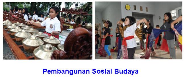 Pembangunan Sosial