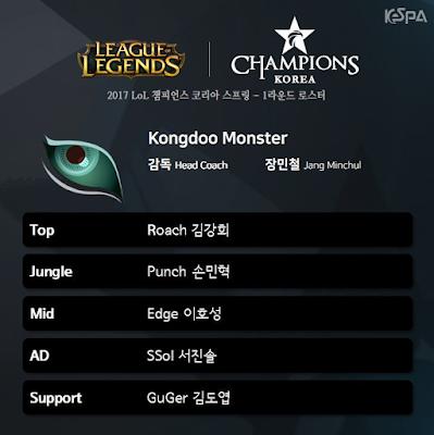 Đội hình Kongdoo Monster
