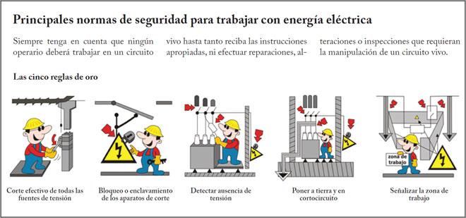 Energ 237 A Electrica Per 218 Welder