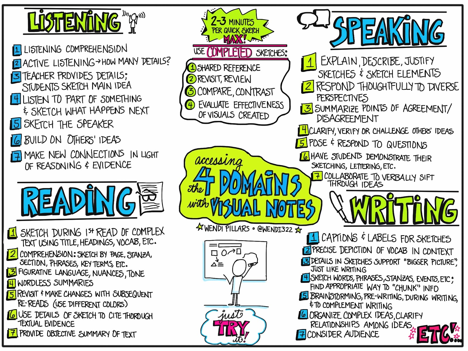 ideas behind the complexity of reading Text complexity 7 actions that new ideas and information need to be connected to existing knowledge reading events are often short with few connections from.