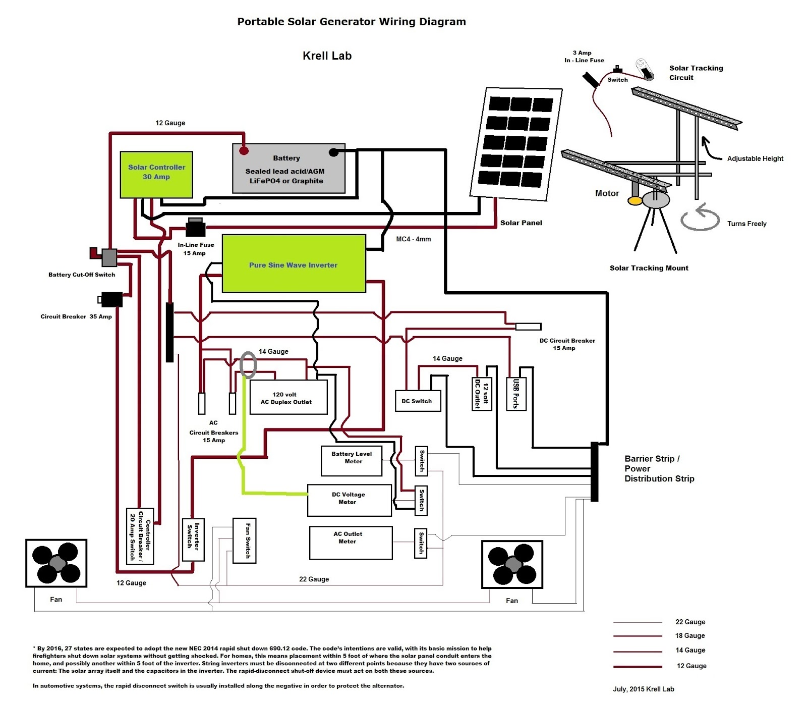 Read A Circuit Diagram Block Wiring Explanation How To Diagrams The Krell Lab Portable Solar Generator In Battery Box