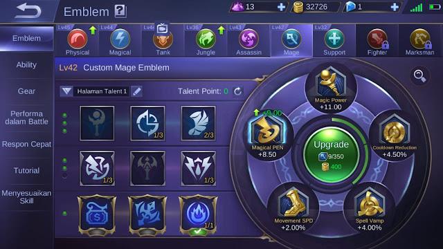 Pengertian, Jenis dan Cara meningkatkan Emblem