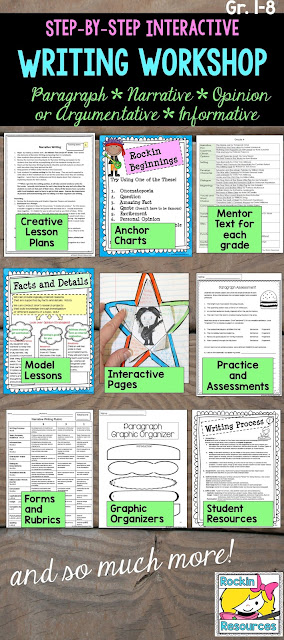 step by step writing program with interactive notebook pages, mentor text, graphic organizers, lesson plans