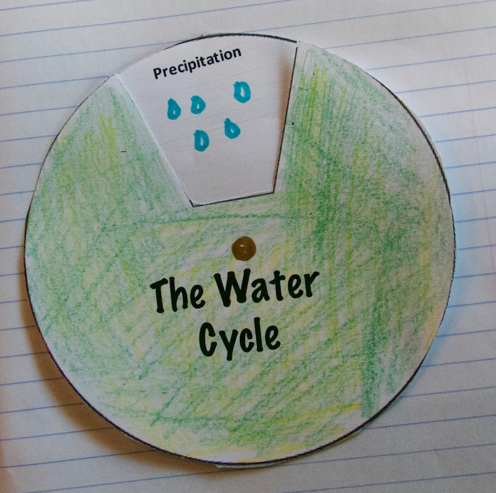 Teaching Science With Lynda The Water Cycle In A Baggie