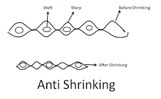 how to cotton shrink