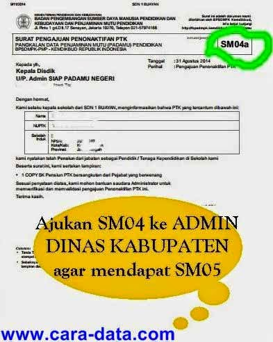 Contoh Surat SM04 Padamu Negeri