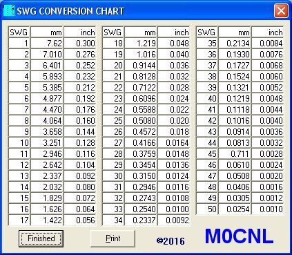 M0cnl air cored inductor calculator v116 first you will notice that all the measurements are given in swg value size in metric and the size in imperial measurements keyboard keysfo Image collections
