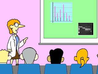 Menyajikan data dalam bentuk grafik