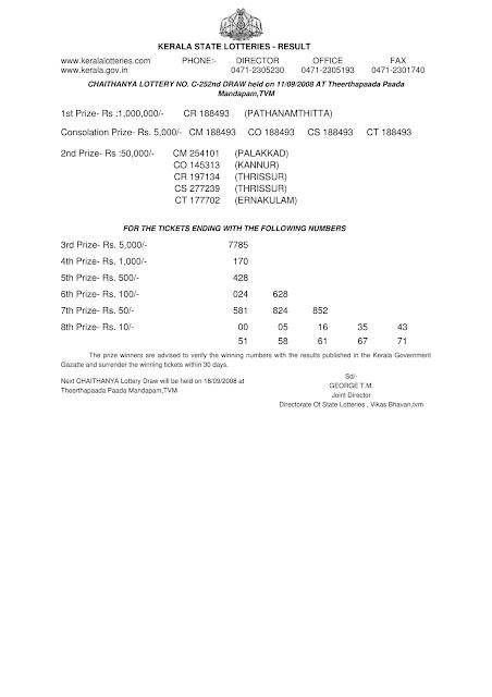 CHAITHANYA (C-252) Kerala Lottery Result on September 11, 2008.