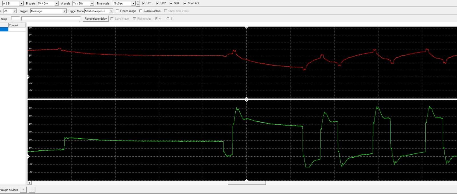 Marvelous Industrial Data Xchange Profibus Wiring Error B Line Short Wiring Cloud Aboleophagdienstapotheekhoekschewaardnl