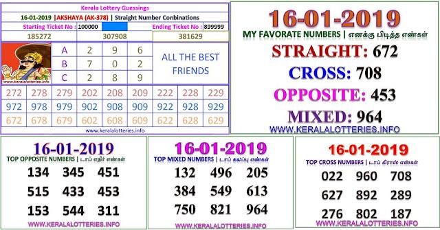 Akshaya AK-378 Kerala lottery abc guessing by keralalotteries.info