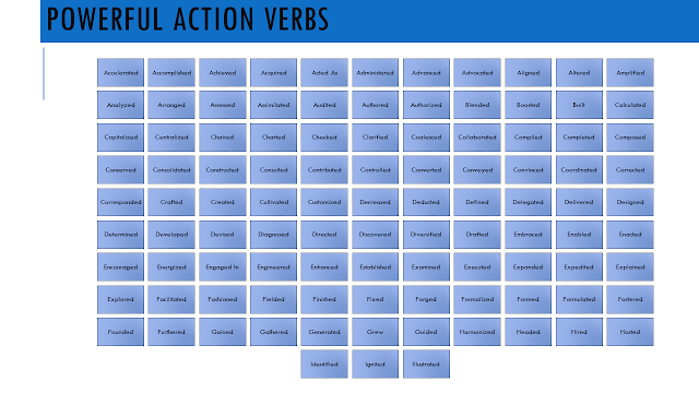 Power Actions Verbs