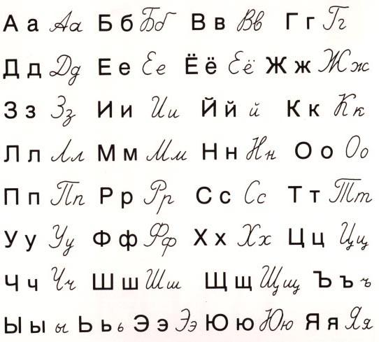Bardzo dobry Kaligrafia po rosyjsku czyli jak poprawnie pisać. UK22