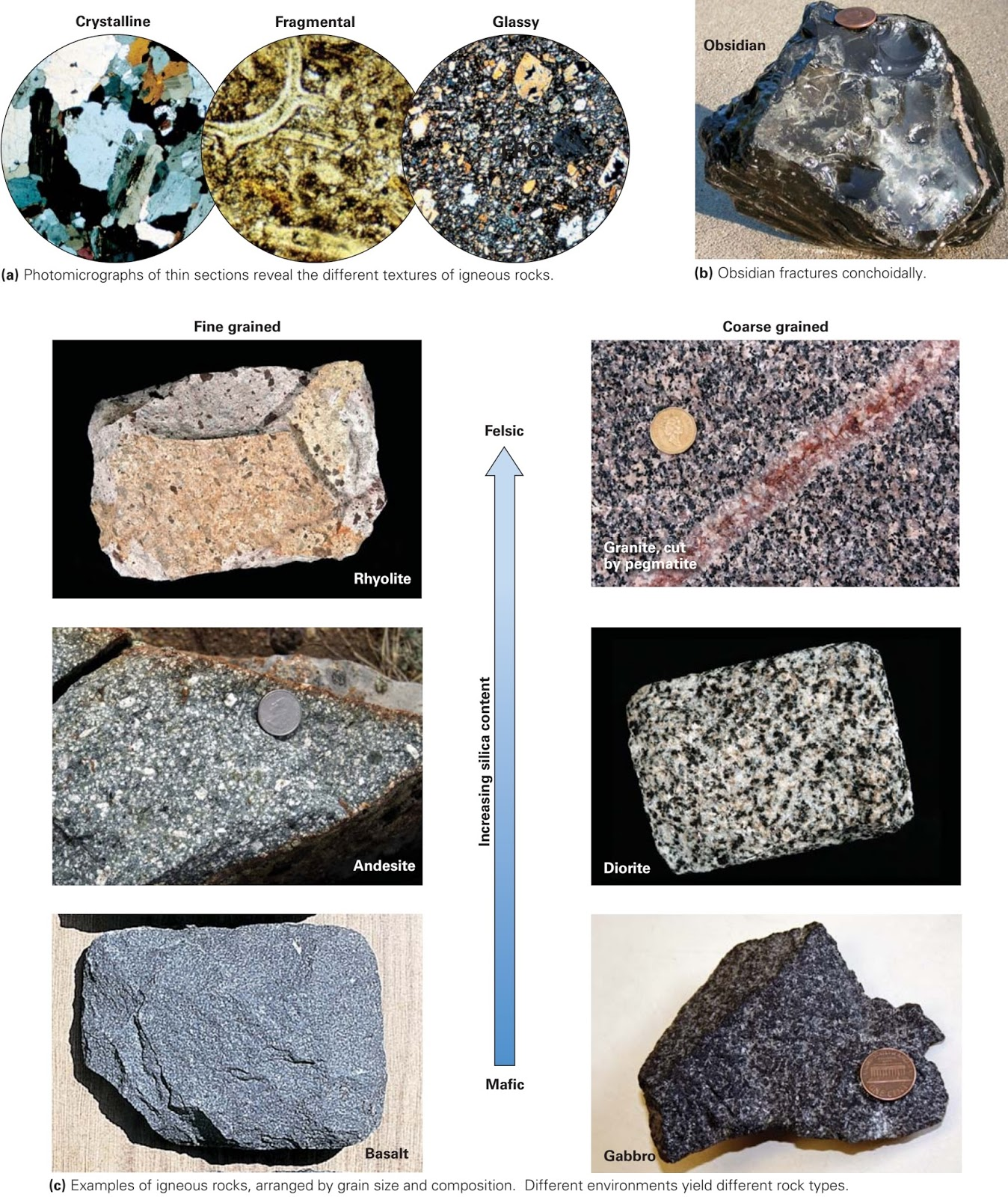October 2015 Learning Geology