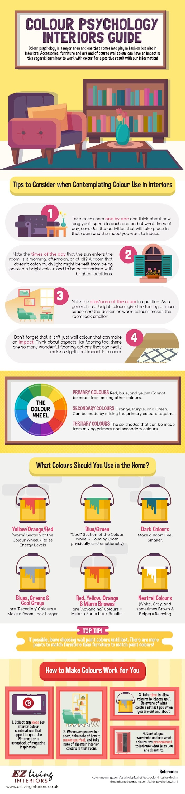 Color Psychology in the Home