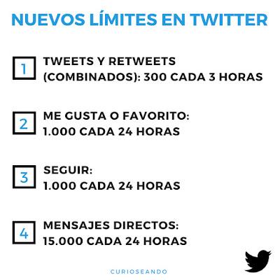 nuevos-limites-twitter