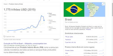 O PT quebrou mesmo o Brasil? Veja tudo em 2 passos simples.