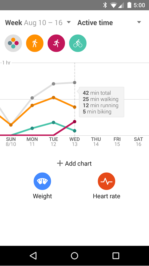 Google Fit for Android phones and tablets