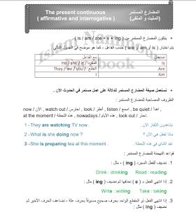 كتاب المضارع المستمر المثبت والمنفي في اللغة الانجليزية