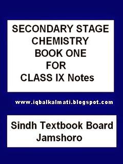 Chemistry Notes Class 9 IX