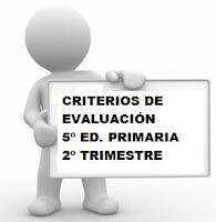 CRIT. EVAL. 5º ED. PRIM.
