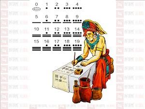 ►  Los números Maya: Historia, uso y lógica del sistema