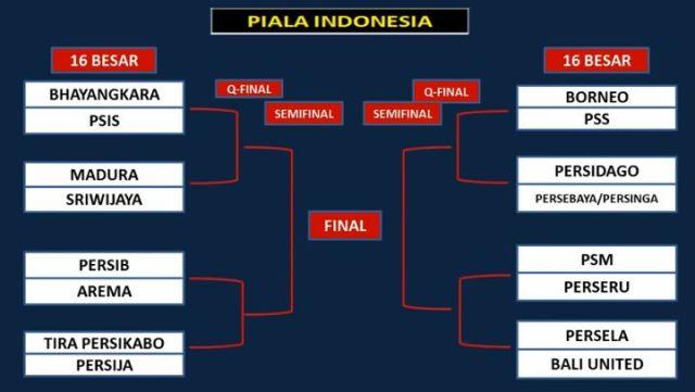 Persib vs Persija di Perempat Final Piala Indonesia