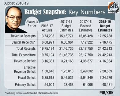 budget-snapshot