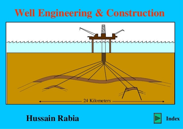 تحميل كتاب حسين ربيعه فى الحفر Download the book Hussain Rabia in drilling