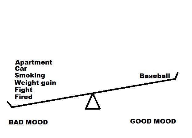 bad mood good mood