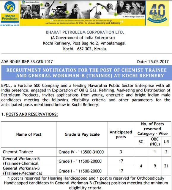 BPCL Kochi Refinery Recruitment 2017 Chemist Trainee/General Workman-B