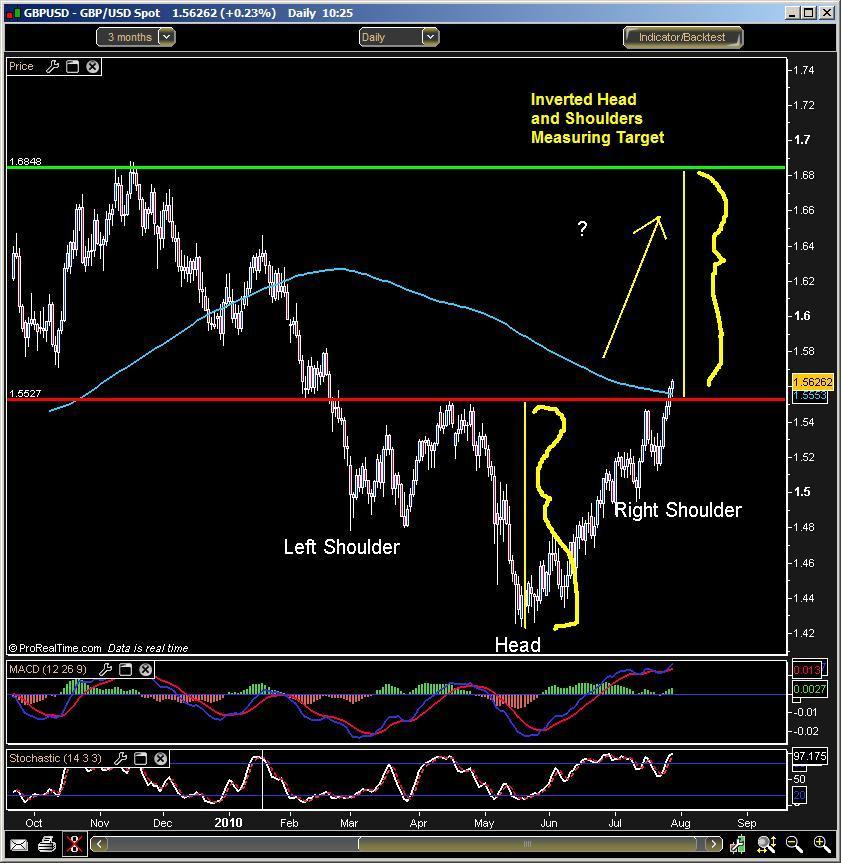 Best trading signals provider