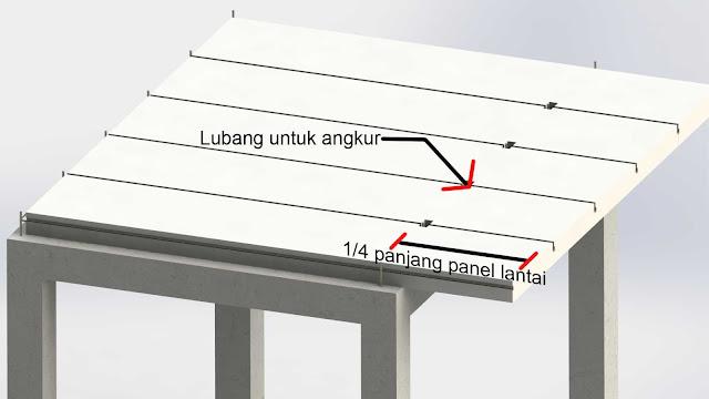 Cara memasang Overstek pada PANEL LANTAI AAC