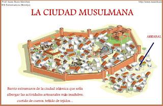 http://contenidos.educarex.es/sama/2010/csociales_geografia_historia/flash/ciudadmusulmana.swf