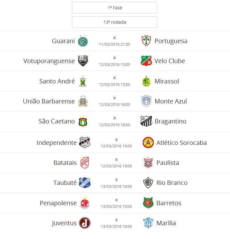 Classificação do Campeonato Paulista 2016 da A2 após a 12ª rodada e próximos jogos - Próximos jogos da 13ª rodada