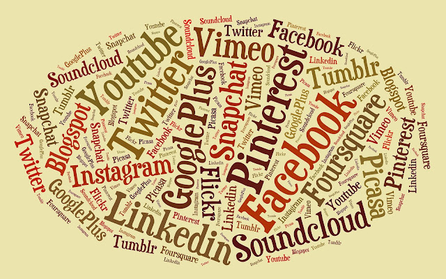 social media names tag cloud