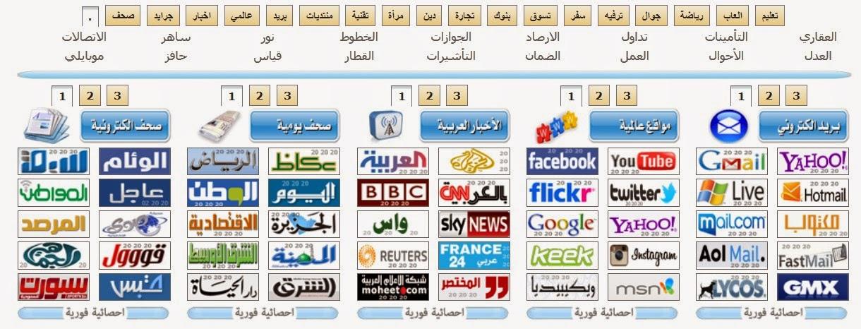 Top Arabic Web Directory