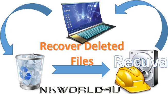 Recuva Recover Permanently Deleted Files NKWorld4U