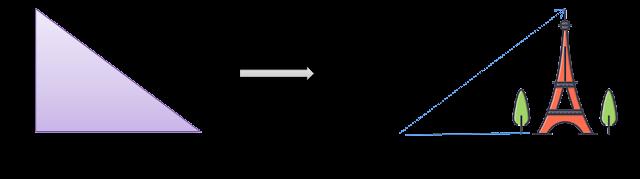 teori phytagoras