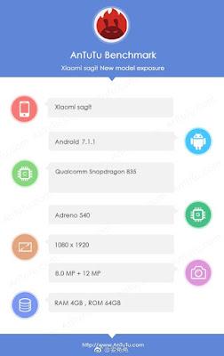 Xiaomi Mi6 antututu score