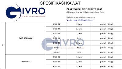 SPESIFIKASI KAWAT BWG PVC GALVANIS