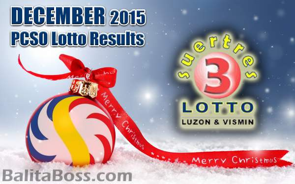 Image: November 2015 Swertres 3-Digit Game PCSO Lotto Results