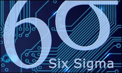 A metodologia Seis Sigma