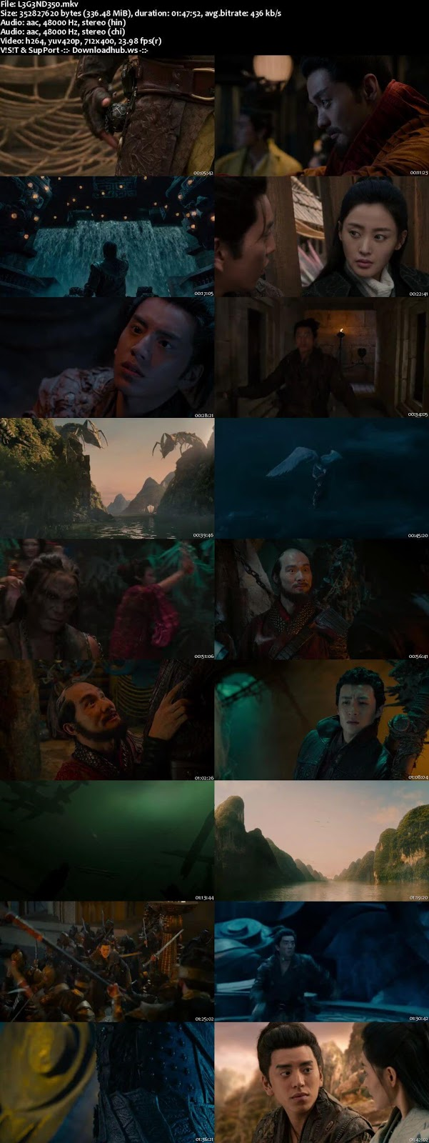Legend of the Naga Pearls 2017 Hindi Dual Audio 480p BluRay Free Download