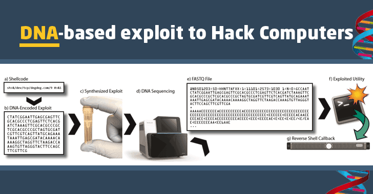 research paper on computer hacking
