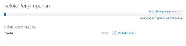 Ruang peyimpanan 15 GB, peyimpana OneDrive