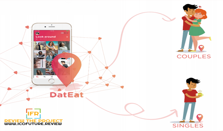 DatEat - The World First Dating Platform Integrated With Blockchain
