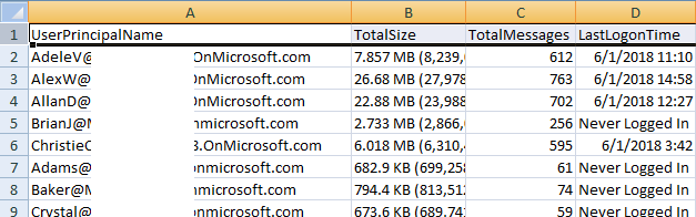 export office 365 users mailbox sizes to csv using powershell